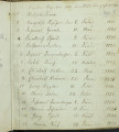 Burial Register, members and non-members at Economy, PA